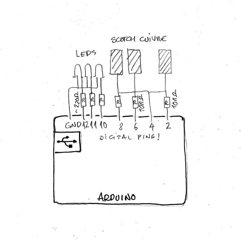 3 capteurs capacitifs   3 led  u2013 soa