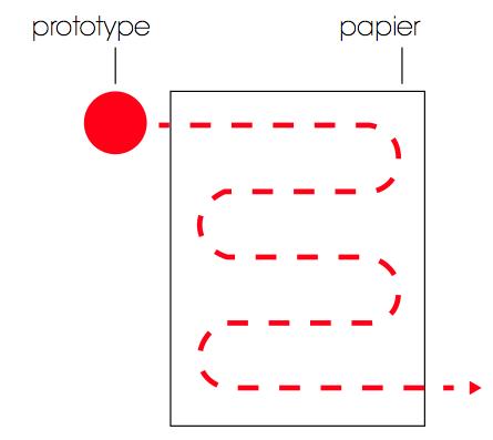 imprimante à roulette 2