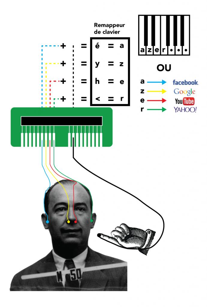 NeumannSchema