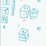 Boîte à vote / séquenceur